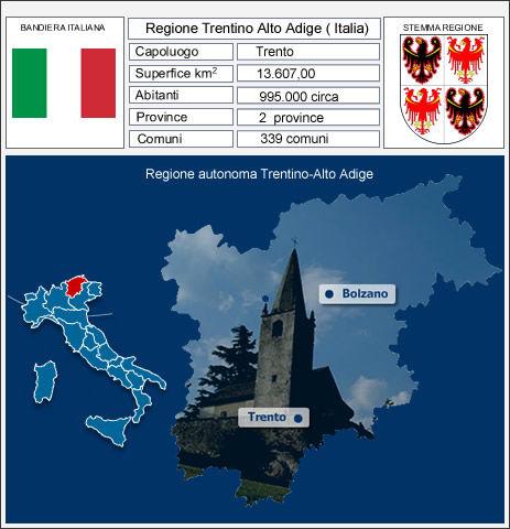 Centro Alcolisti Trentino Alto Adige per Disintossicarsi dall'Alcol